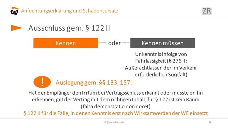 Schadensersatz Aus 122 Bgb Allgemeiner Teil 2