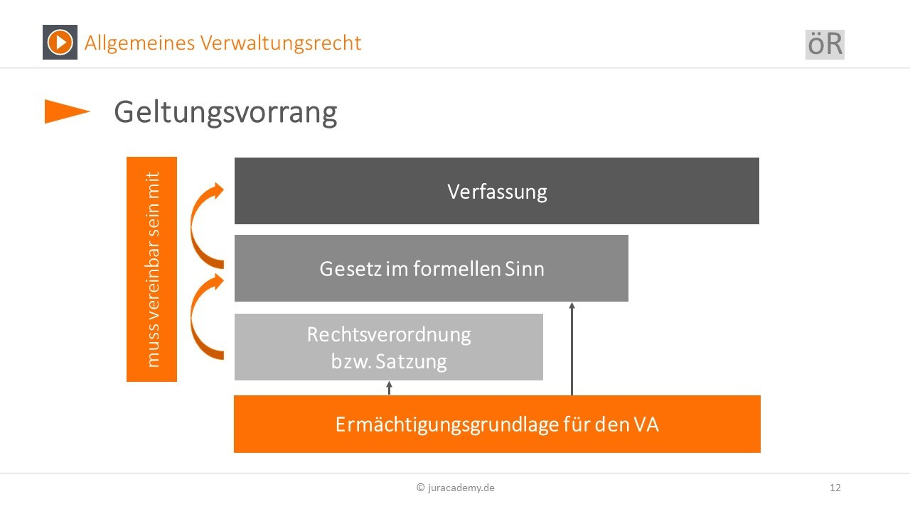 Bibliotheksgesetzgebung In Deutschland Praxis